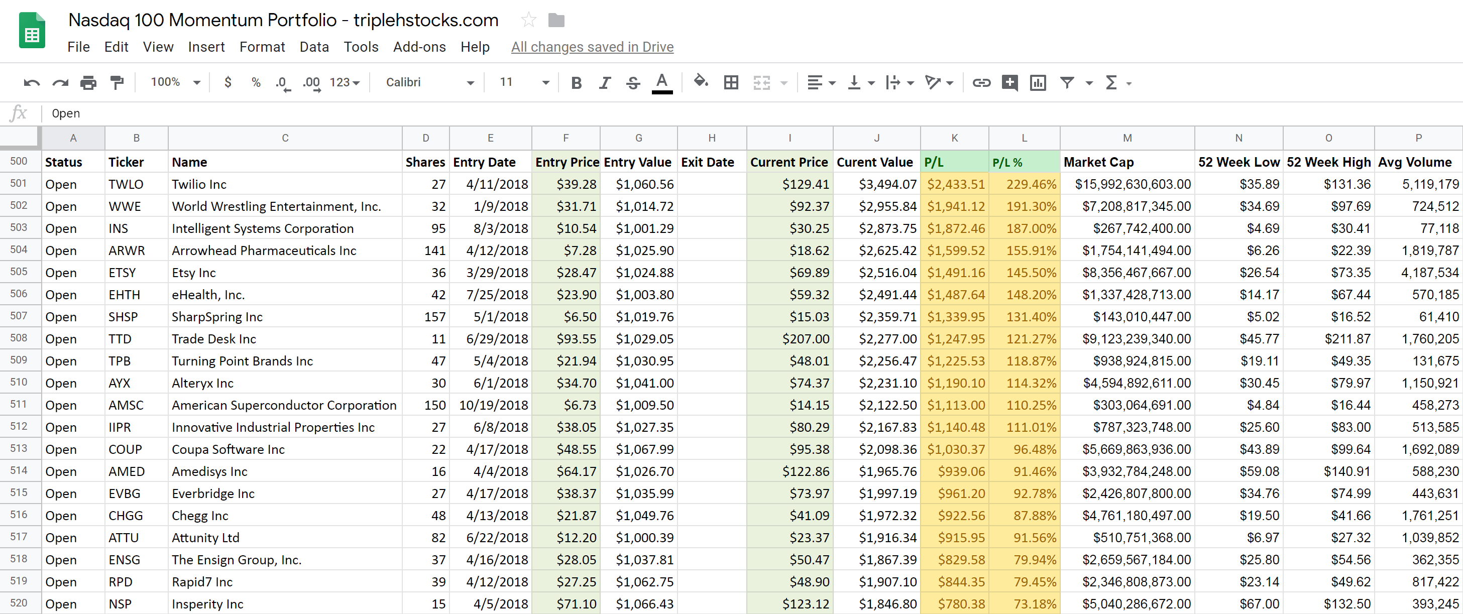How To Build a Basic Portfolio Viewer in Google Sheets with Google